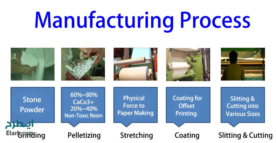 فرایند تولید کاغذ سنگی