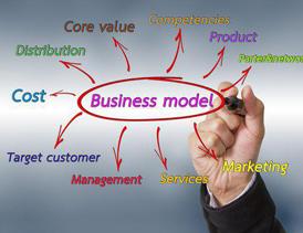 مدل کسب و کار (business model) چیست؟