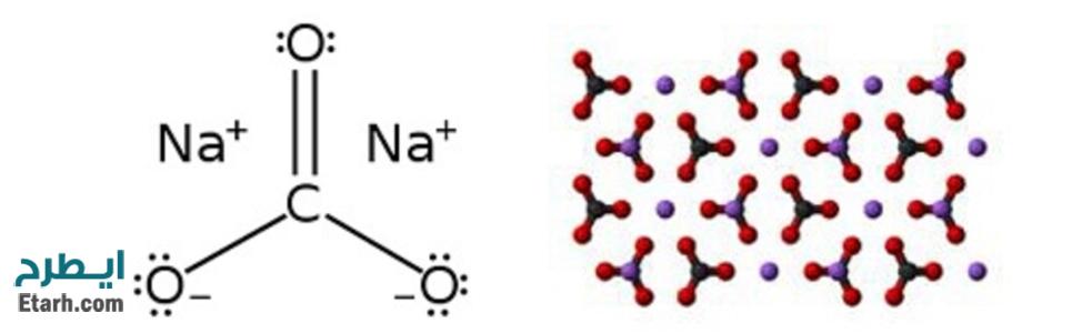 طرح تولید کربنات سدیم