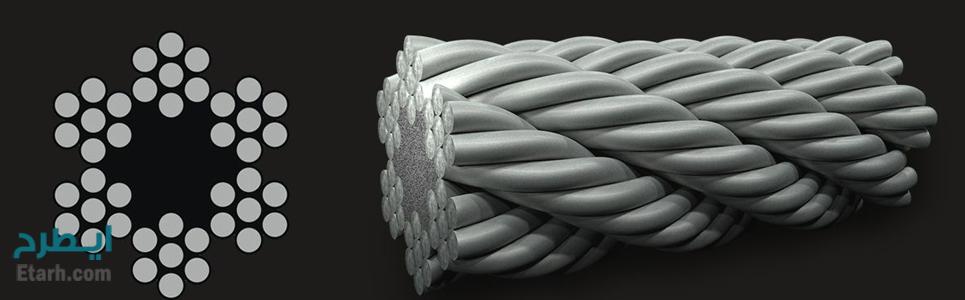 طرح تولید سیم وکابل آلومینیمی با مغزی فولادی