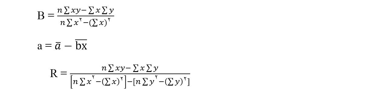 روش محاسبه ضریب همبستگی