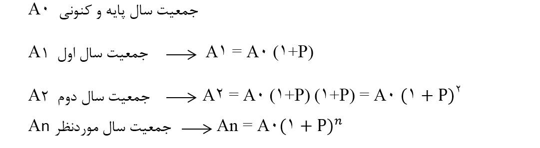 محاسبه پیش بینی جمعیت