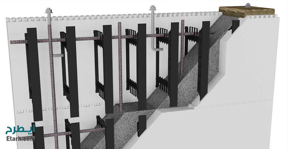 طرح تولید دیوارهای ICF