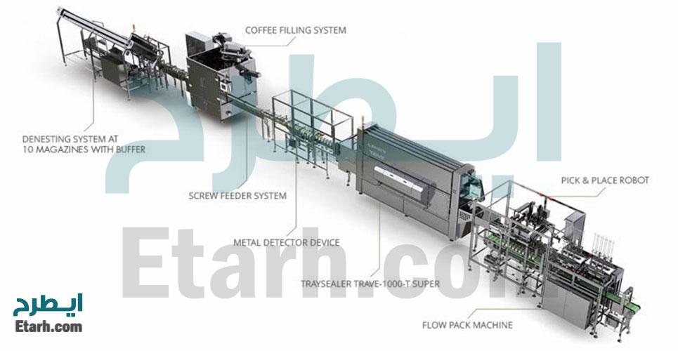 خط تولید قهوه