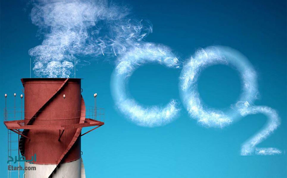 طرح تولید گاز CO2 با خلوص بالا از دود کارخانجات با استفاده از فناوری پیشرفته غشایی