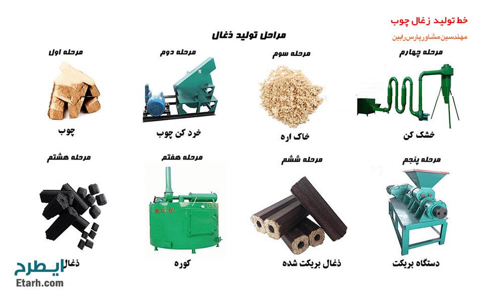 خط-تولید-زغال-چوب-1