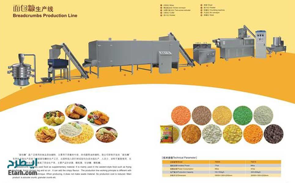خط تولید پودر آرد سوخاری